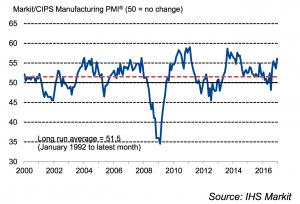 manufacturing-pmi